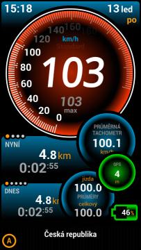 Průměrné rychlosti