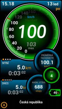Režim průměrné rychlosti