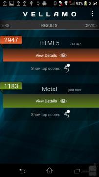 Sony Xperia Z1 Compact - výsledky v benchmarku Vellamo