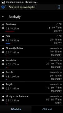 Meteor - Sněhové zpravodajství: seznam středisek