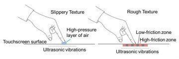 Technologie ultrazvukových vibrací