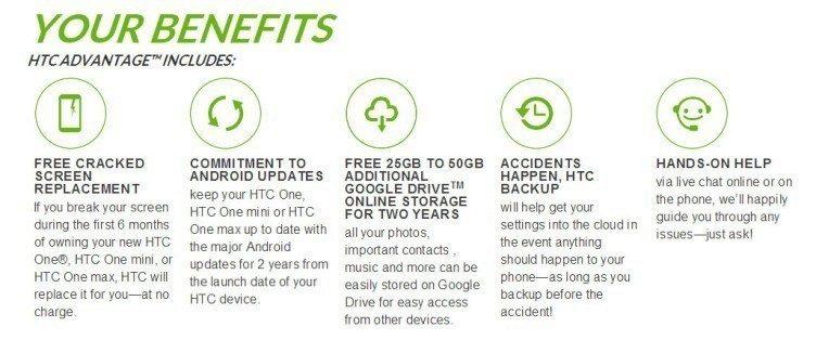 Výhody programu HTC Advantage