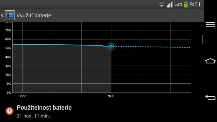 Polovina baterie po jedno dnu? Proč ne?