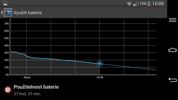 Jeden den vydržíme s LG G Flex velice snadno a přístroj nemusíme ani moc šetřit