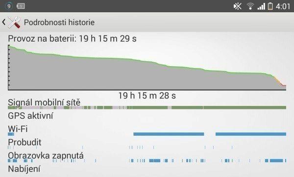 Sony Xperia Z1 Compact Screenshot - výdrž baterie (3)