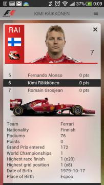 Formule 1 - Official F1