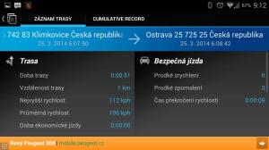 CaroO: informace o projeté trase