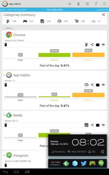 App Habits 1 - Nejnovější Android aplikace z Google Play
