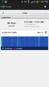 Fitbit Flex aplikace monitorování spánku