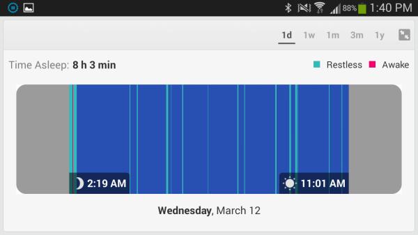 Fitbit Flex aplikace monitorování spánku 2