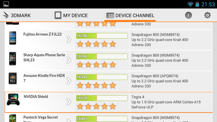 nvidia shield výsledky benchmarku 3DMark
