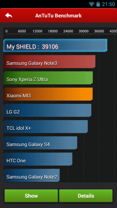 Nvidia Shield AnTuTu benchmark