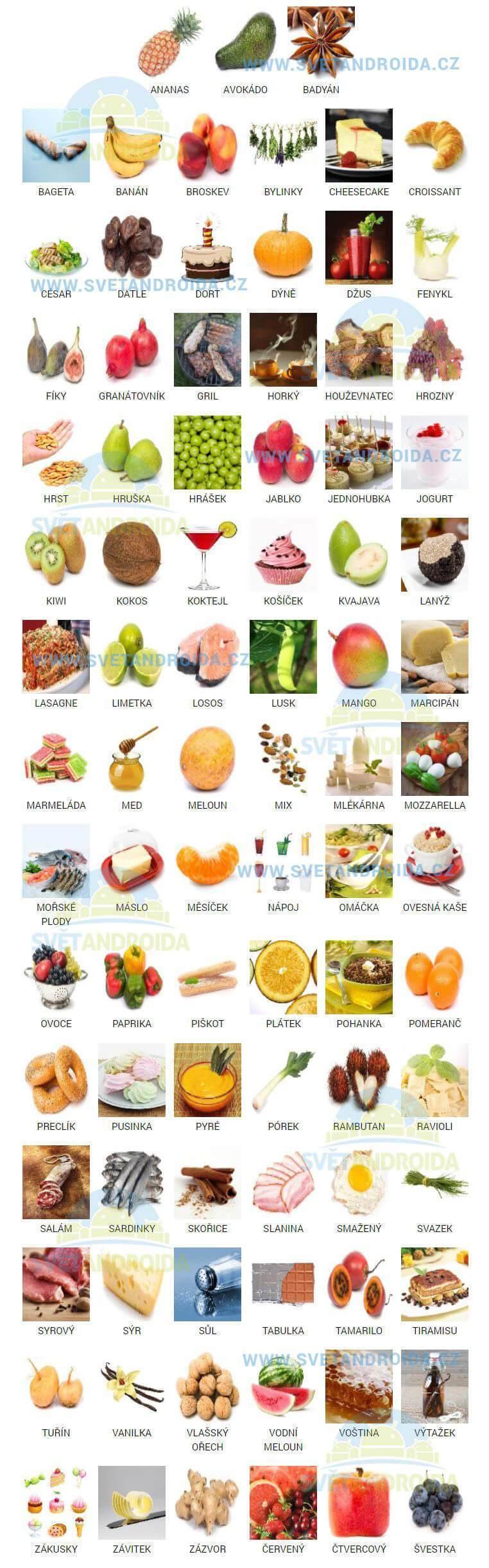 pixwords_answers_help_jidlo-potraviny