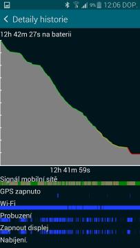 Samsung Galaxy S5 střední zátěž 2