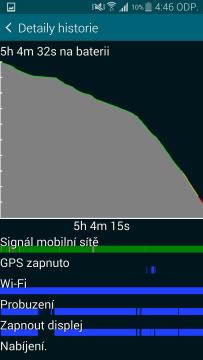 Samsung Galaxy S5 vysoká zátěž 2