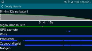 Samsung Galaxy S5 vysoká zátěž 3