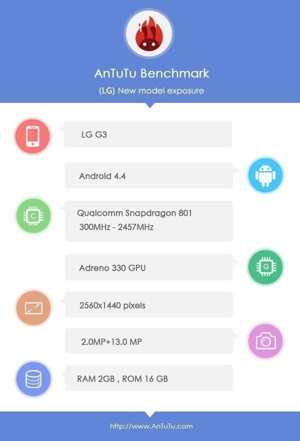 Údajné technické parametry LG G3 dle AnTuTu