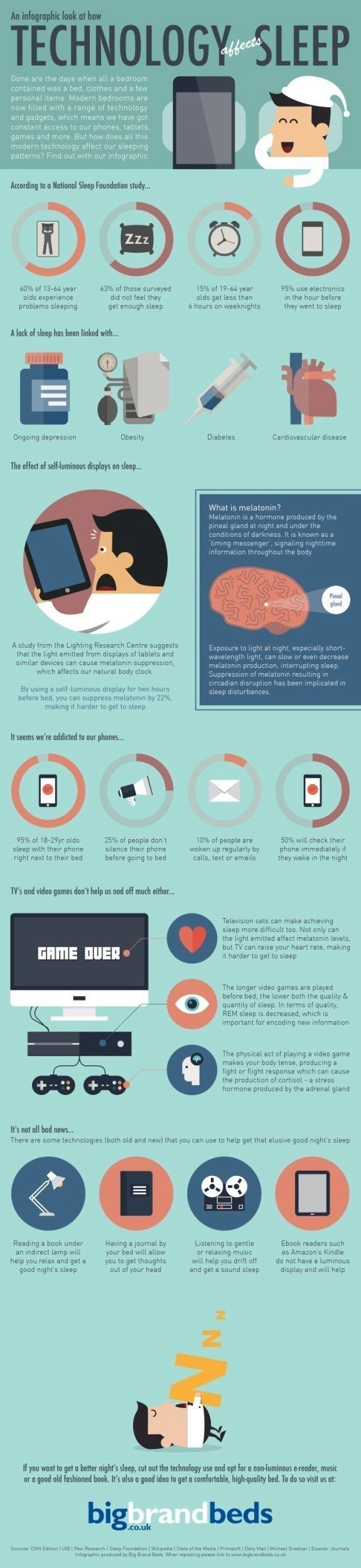 infografika-spánek