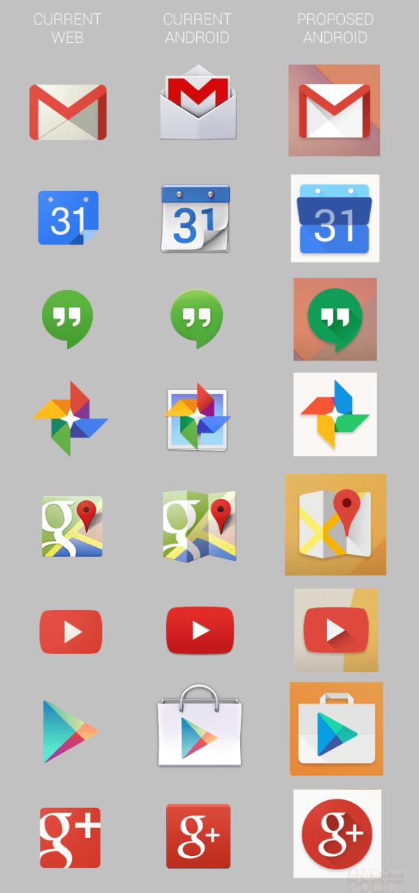 Ikona webové aplikace, z Androidu a údajná nová ikona