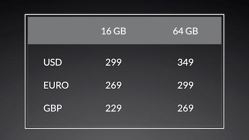OnePlus One cena