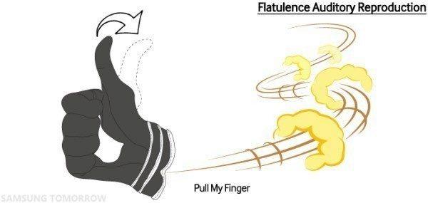 Samsung-Fingers_Gestures-02