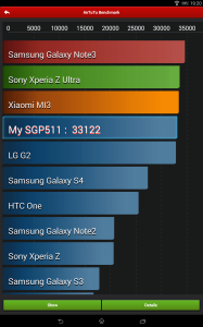Sony Xperia Z2 Tablet - AnTuTu