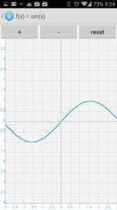 Práce s grafy