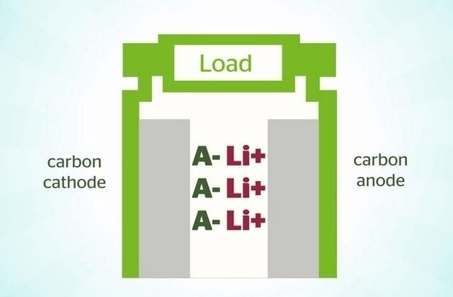 dualcarbonbattery02-png