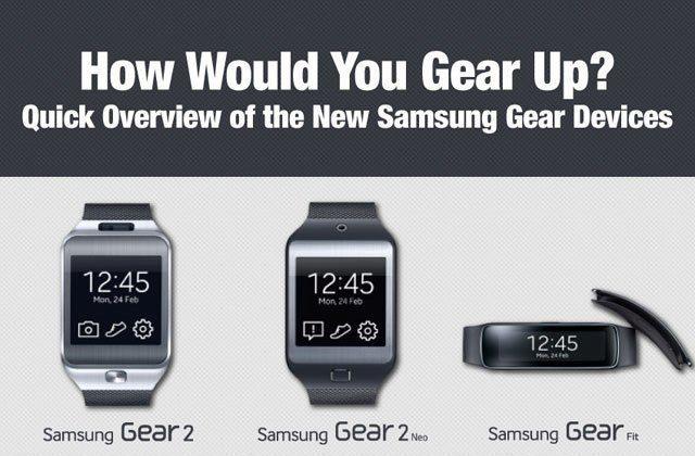 Infografika pomůže s výběrem správného modelu hodinek Samsung Gear