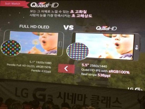 Zvláštní pozornost věnuje LG nové obrazovce