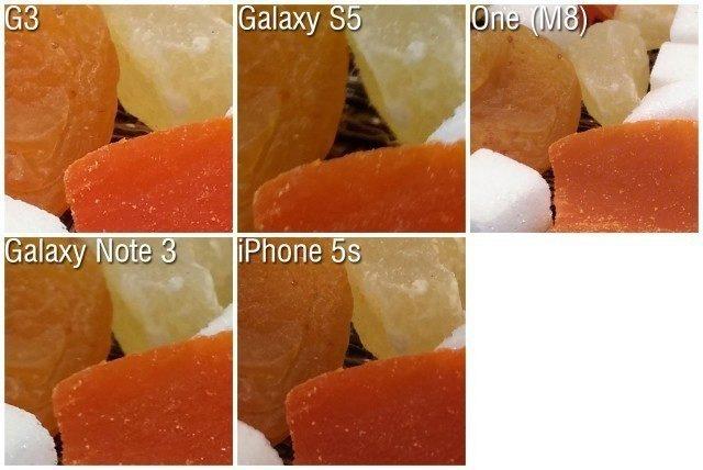 srovnání fotoaparátů modelů