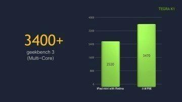 Výsledky v benchmarcích