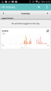 Fitbit 1.9.4: grafy z průběhu dne