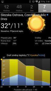 Palmary Weather Premium: teplotní graf