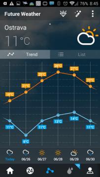 GO Weather Forecast: předpověď