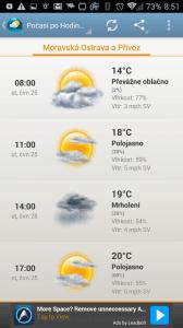 Weather & Clock Widget Android: hodinová předpověď