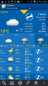 WeatherPro: aktuální situace