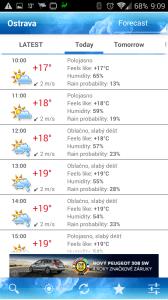 ForecaWeather: předpověď