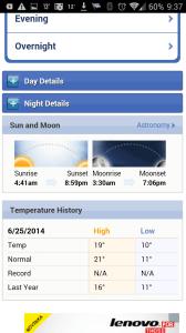Weather Forecats: předpověď dle AccuWeather