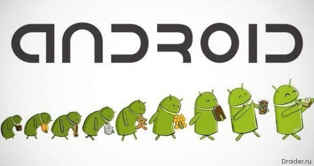 Evoluce Androidu
