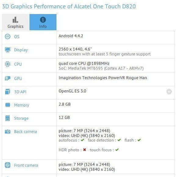 výsledky benchmarku GFXBench pro Alcatel One Touch D820