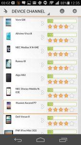 Huawei Ascend P7 recenze - 3DMark 1