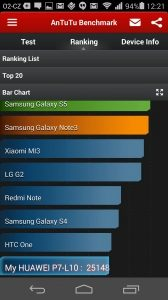 Huawei Ascend P7 recenze - Antutu 1