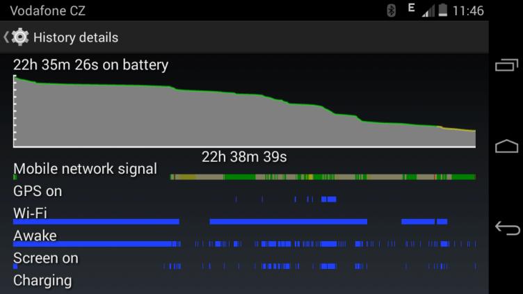 Motorola-Moto-E-vydrz-bezne-pouzivani