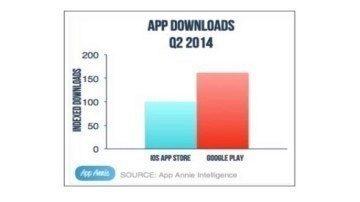 01-App-Downloads-710x399