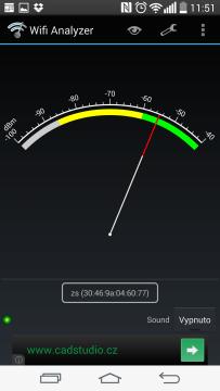 Test viditelnosti okolních bezdrátových sítí