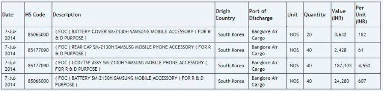 Na indickém webu Zauba se objevila zmínka o chytrém telefonu Samsung SM-Z130H
