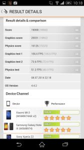 Sony Xperia Z2 3DMark 2