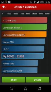Sony Xperia Z2 AnTuTu X Benchmark 1