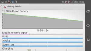 Sony Xperia Z2 vysoká zátěž baterie 2
